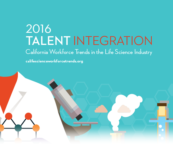 2016 CA Talent Report cover